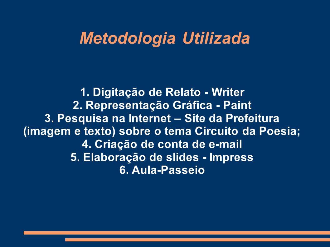 Metodologia Utilizada 1. Digitação de Relato - Writer 2. Representação Gráfica - Paint 3. Pesquisa na Internet – Site da Prefeitura (imagem e texto) s