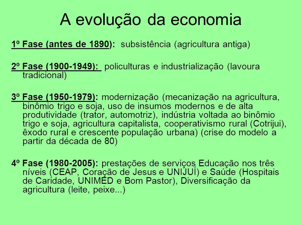 A evolução da economia 1º Fase (antes de 1890): subsistência (agricultura antiga) 2º Fase (1900-1949): policulturas e industrialização (lavoura tradic