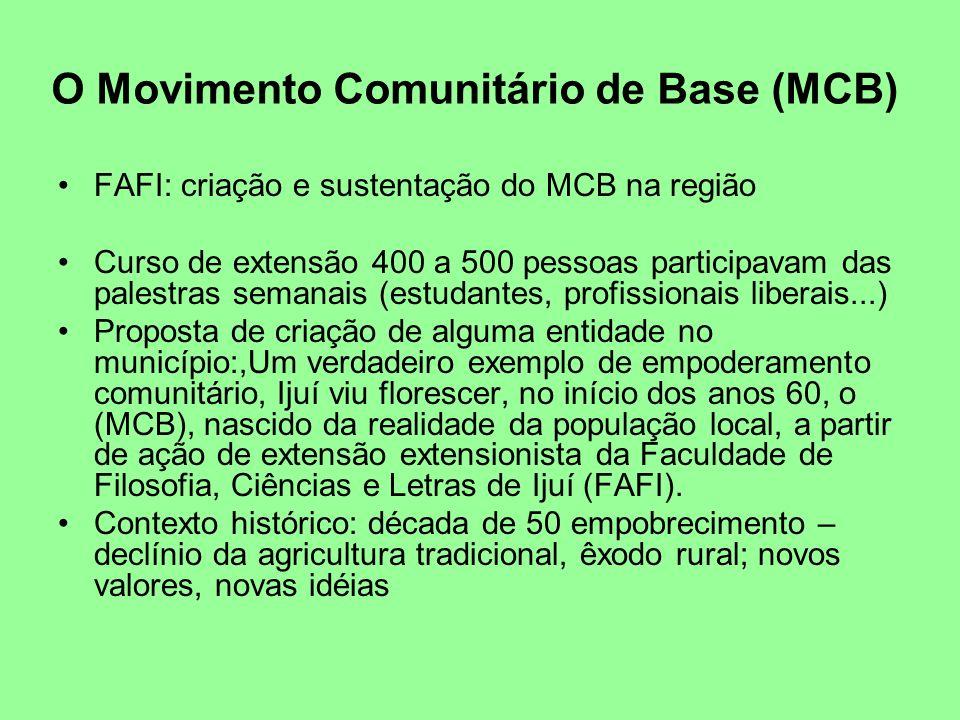 FAFI: criação e sustentação do MCB na região Curso de extensão 400 a 500 pessoas participavam das palestras semanais (estudantes, profissionais libera