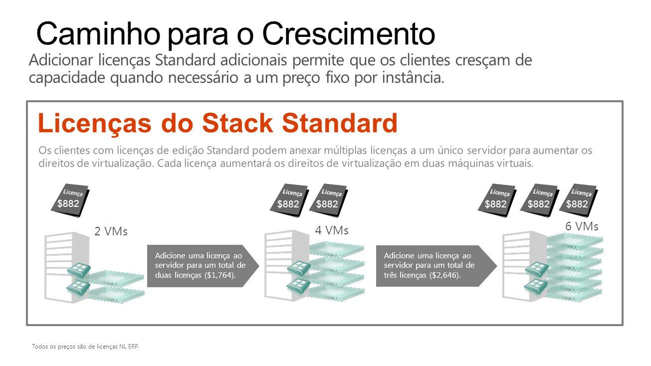 Adicione uma licença ao servidor para um total de duas licenças ($1,764). Licenças do Stack Standard Todos os preços são de licenças NL ERP. 2 VMs 4 V