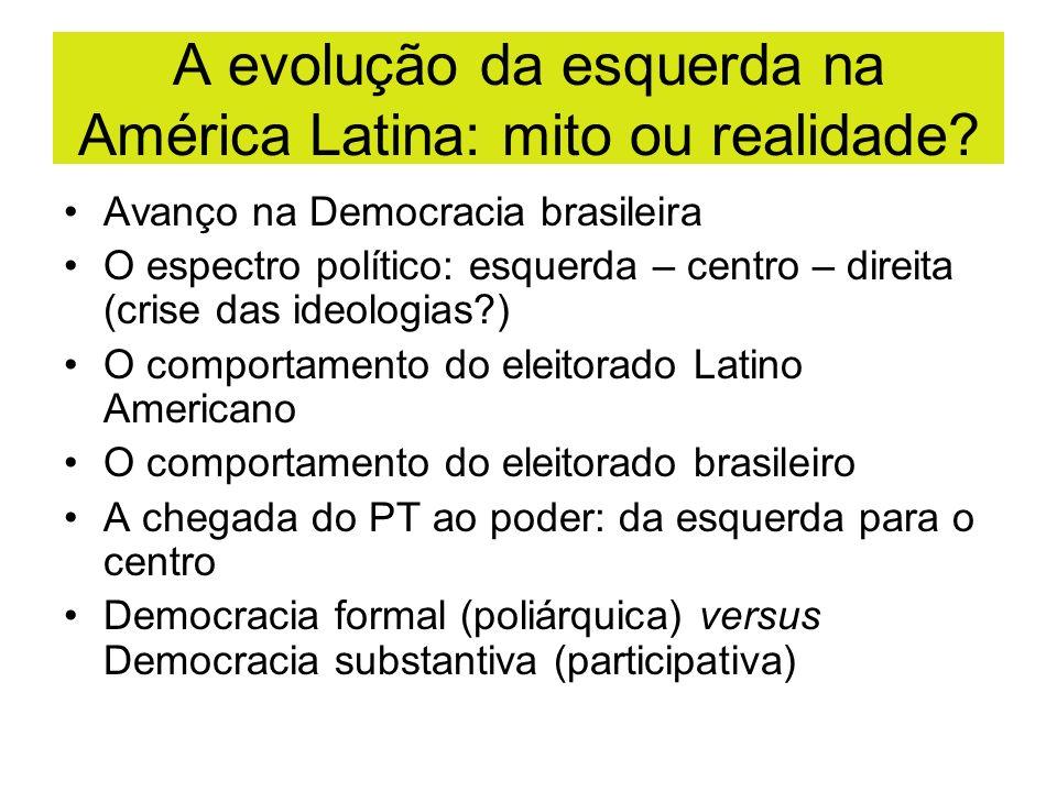 A evolução da esquerda na América Latina: mito ou realidade? Avanço na Democracia brasileira O espectro político: esquerda – centro – direita (crise d