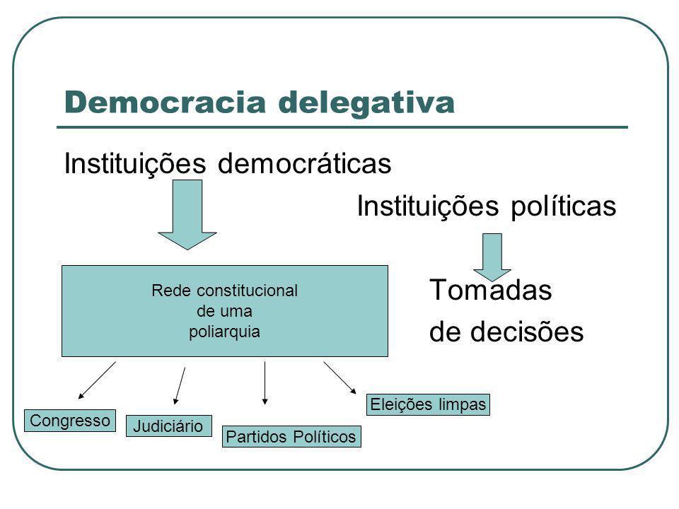 Democracia delegativa Instituições democráticas Instituições políticas Tomadas de decisões Rede constitucional de uma poliarquia Eleições limpas Parti