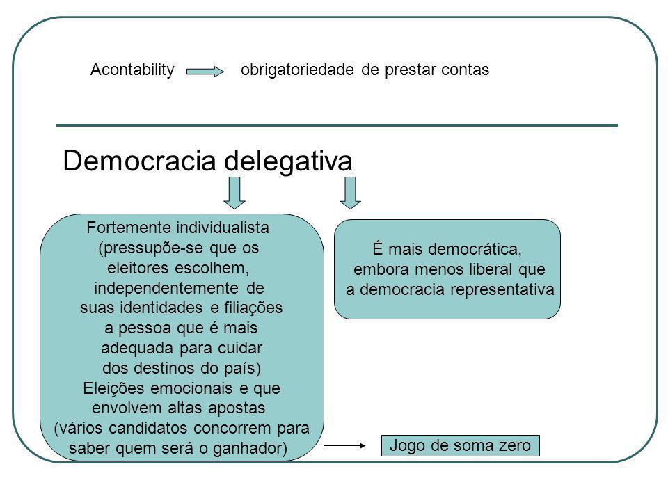 Democracia delegativa É mais democrática, embora menos liberal que a democracia representativa Fortemente individualista (pressupõe-se que os eleitore