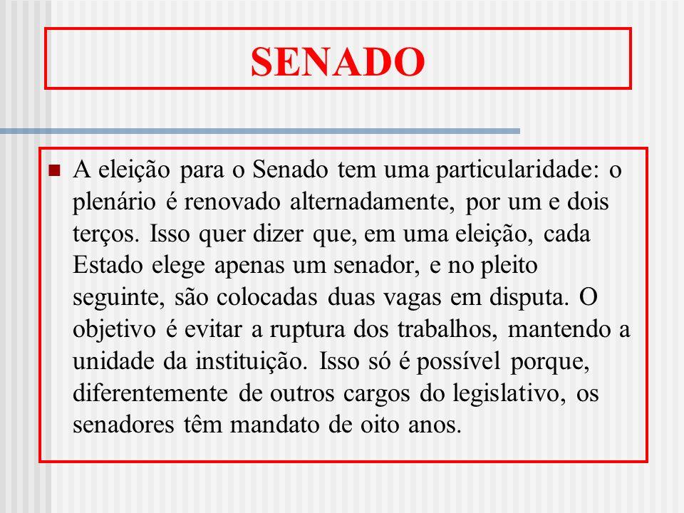 A eleição para o Senado tem uma particularidade: o plenário é renovado alternadamente, por um e dois terços. Isso quer dizer que, em uma eleição, cada