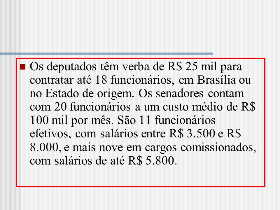 Os deputados têm verba de R$ 25 mil para contratar até 18 funcionários, em Brasília ou no Estado de origem. Os senadores contam com 20 funcionários a