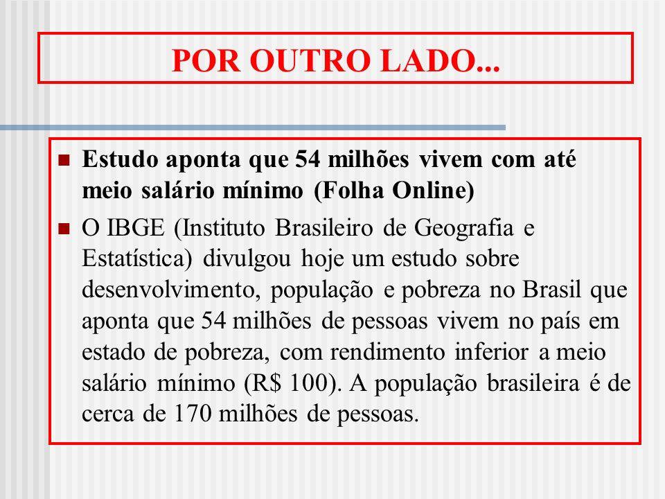 POR OUTRO LADO... Estudo aponta que 54 milhões vivem com até meio salário mínimo (Folha Online) O IBGE (Instituto Brasileiro de Geografia e Estatístic