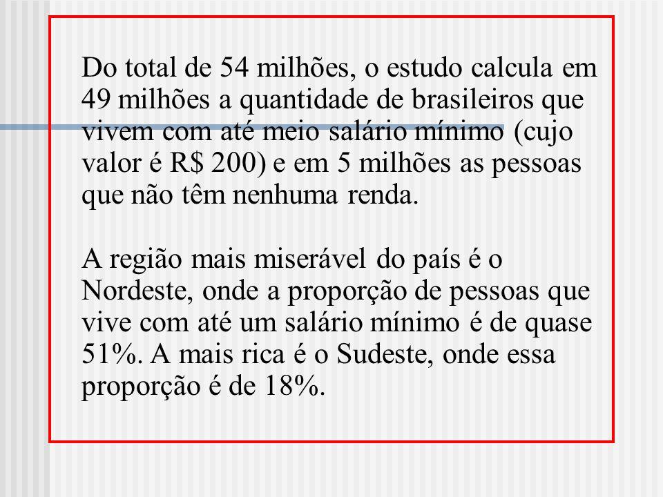 Do total de 54 milhões, o estudo calcula em 49 milhões a quantidade de brasileiros que vivem com até meio salário mínimo (cujo valor é R$ 200) e em 5