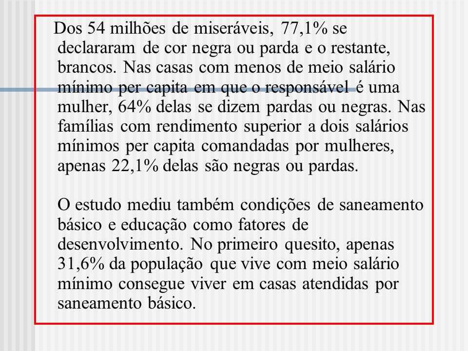 Dos 54 milhões de miseráveis, 77,1% se declararam de cor negra ou parda e o restante, brancos. Nas casas com menos de meio salário mínimo per capita e