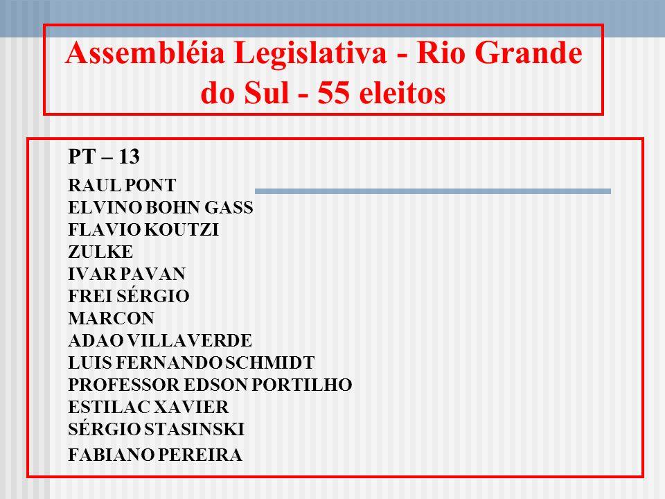 Assembléia Legislativa - Rio Grande do Sul - 55 eleitos PT – 13 RAUL PONT ELVINO BOHN GASS FLAVIO KOUTZI ZULKE IVAR PAVAN FREI SÉRGIO MARCON ADAO VILL