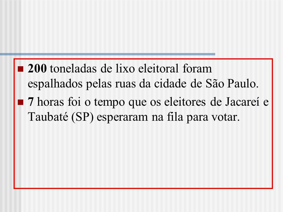 200 toneladas de lixo eleitoral foram espalhados pelas ruas da cidade de São Paulo. 7 horas foi o tempo que os eleitores de Jacareí e Taubaté (SP) esp