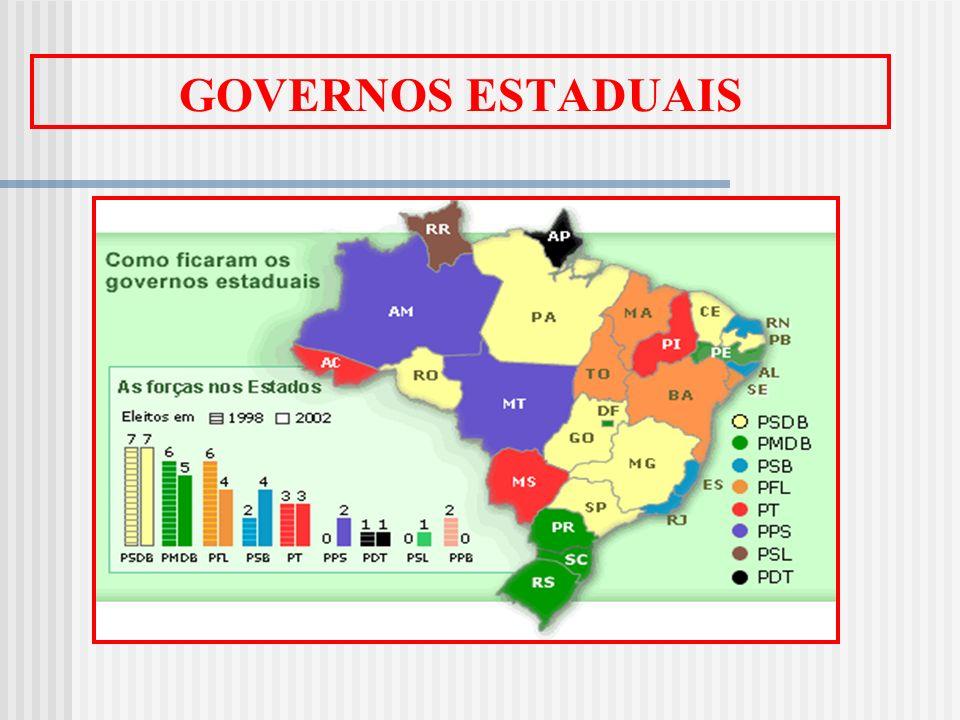 GOVERNOS ESTADUAIS