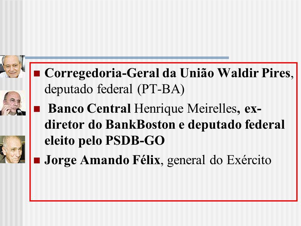Corregedoria-Geral da União Waldir Pires, deputado federal (PT-BA) Banco Central Henrique Meirelles, ex- diretor do BankBoston e deputado federal elei