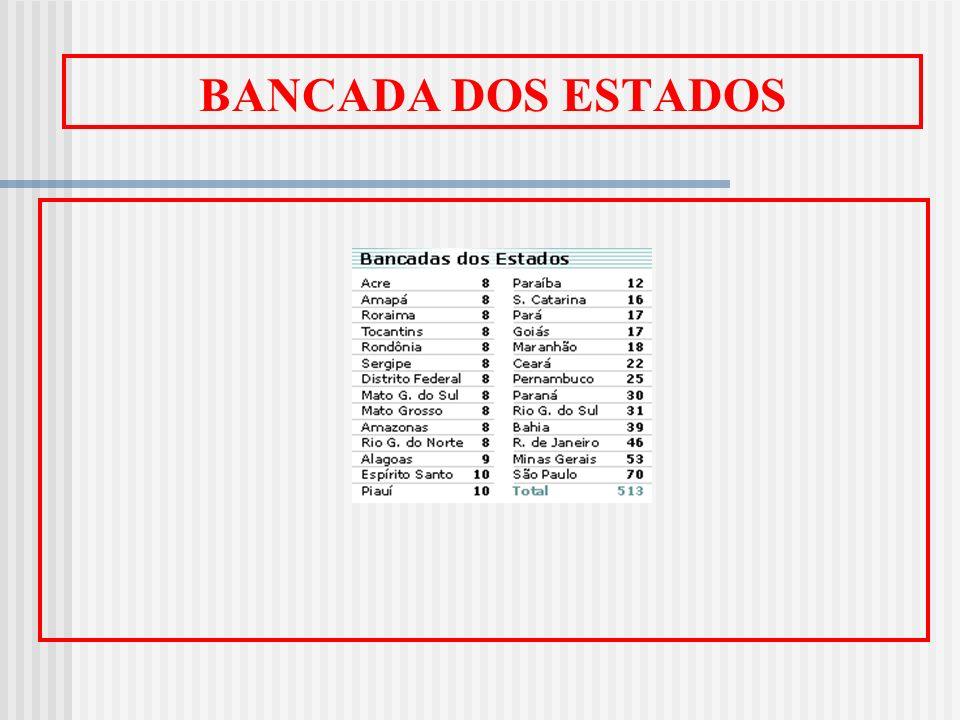 SENADO - ELEITOS EM 2002 Eleitos n o de votos % de votos Fátima Cleide Rodrigues da Silva (PT-RO 233.365 19,93% Flávio José Arns (PT-PR) 1.995.601 21,61% Flávio José Arns Garibaldi Alves Filho (PMDB-RN) 714.363 29,41% Geraldo Gurgel de Mesquita Jr (PSB-AC) 104.993 21,52% Geraldo Gurgel de Mesquita Jr Gerson Camata (PMDB-ES) 811.745 27,56% Gerson Camata Hélio Calixto da Costa (PMDB-MG) 3.569.391 22,24% Hélio Calixto da Costa Heraclito de Sousa Forte (PFL-PI) 671.076 27,03% Ideli Salvatti (PT-SC) 1.054.304 18,81% Ideli Salvatti João Alberto Rodrigues Capiberibe (PSB-AP) 98.153 22,41% João Batista de Jesus Ribeiro (PFL-TO) 289.781 29,24% João Bosco Papaléo Paes (PTB-AP) 124.417 28,40% Jonas Pinheiro da Silva (PFL-MT) 612.082 27,64% Jonas Pinheiro da Silva José Agripino Maia (PFL-RN) 594.912 24,50% José Agripino Maia José Almeida Lima (PSB-SE) 301.277 20,68%