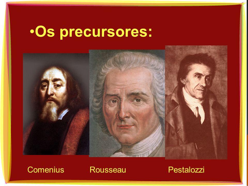 Os precursores: Comenius Rousseau Pestalozzi