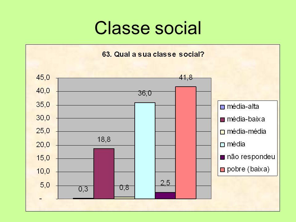 Classe social