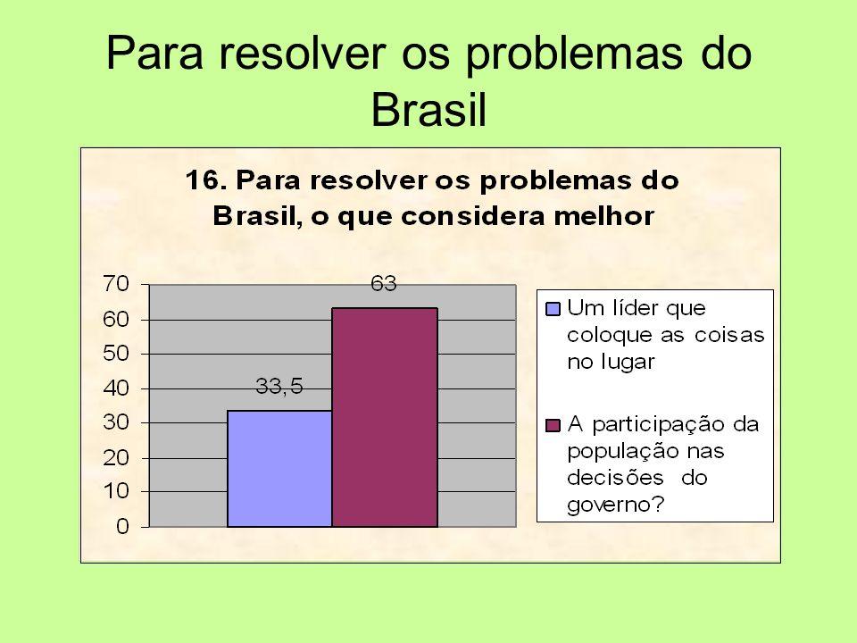 Para resolver os problemas do Brasil