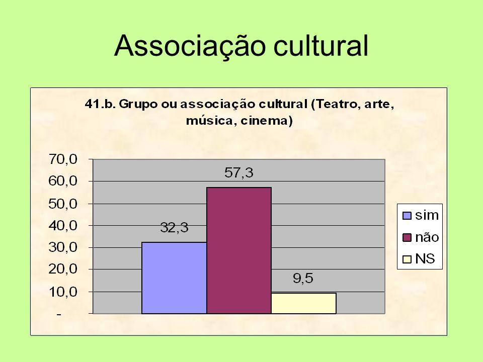 Associação cultural