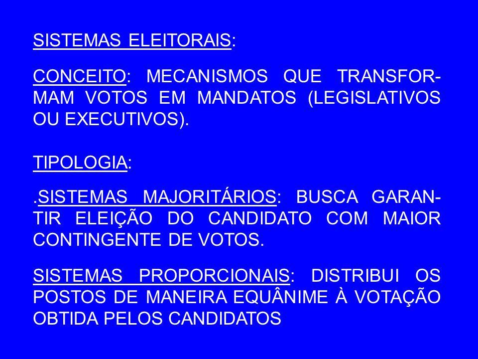 SISTEMAS ELEITORAIS: CONCEITO: MECANISMOS QUE TRANSFOR- MAM VOTOS EM MANDATOS (LEGISLATIVOS OU EXECUTIVOS).