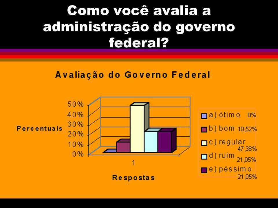 Como você avalia a administração do governo federal?