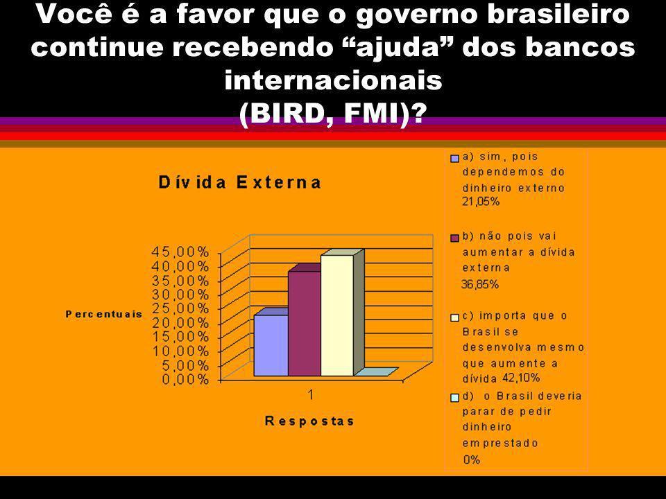 Você é a favor que o governo brasileiro continue recebendo ajuda dos bancos internacionais (BIRD, FMI)?