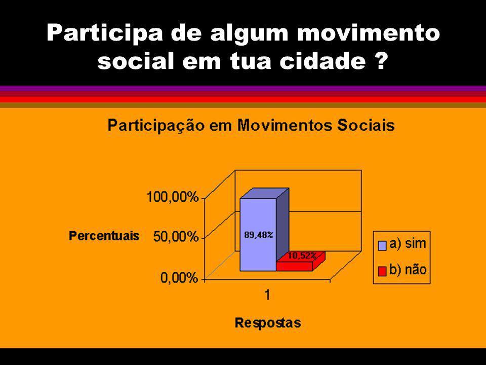 Participa de algum movimento social em tua cidade ?