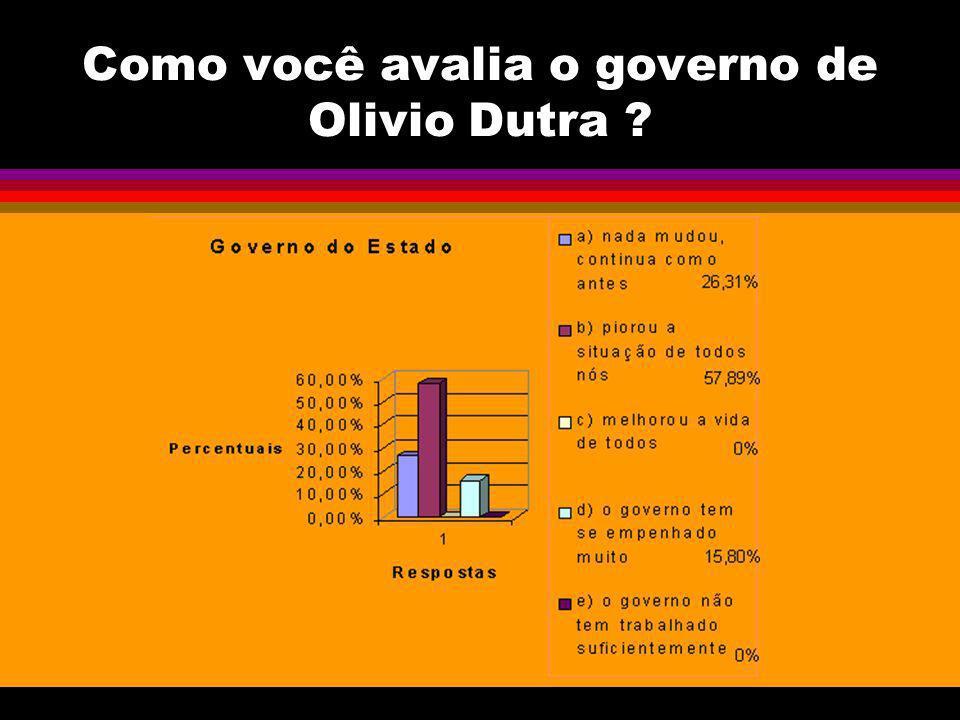 Como você avalia o governo de Olivio Dutra ?