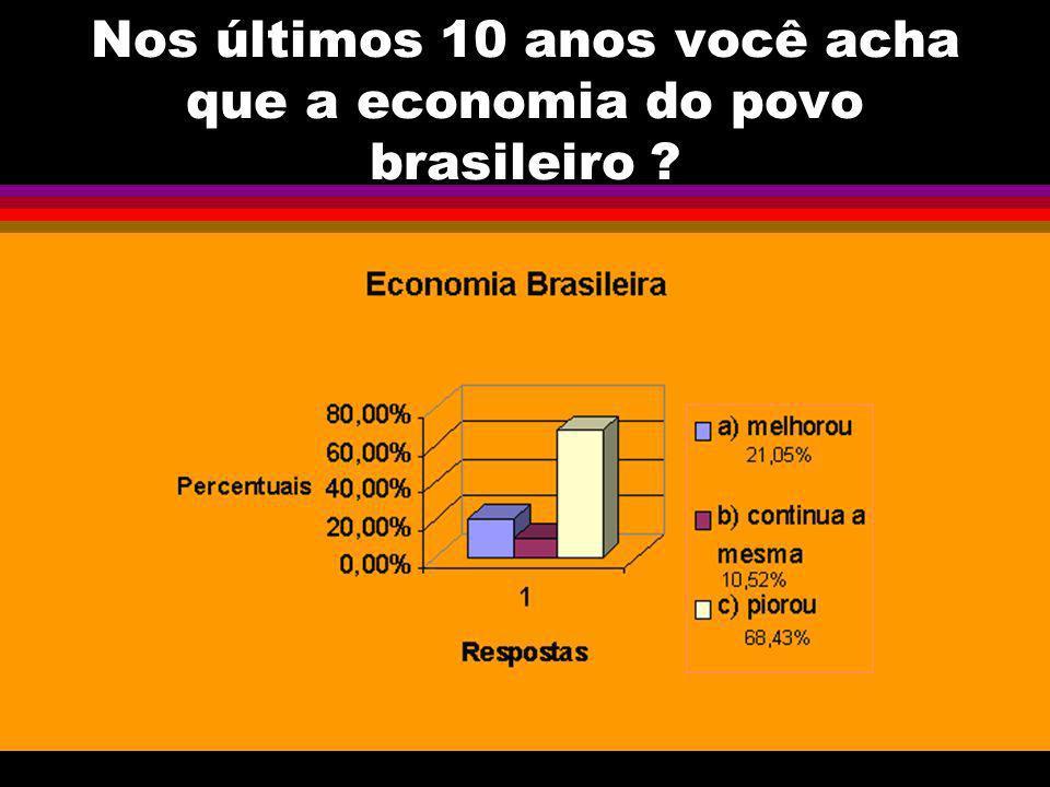 Nos últimos 10 anos você acha que a economia do povo brasileiro ?