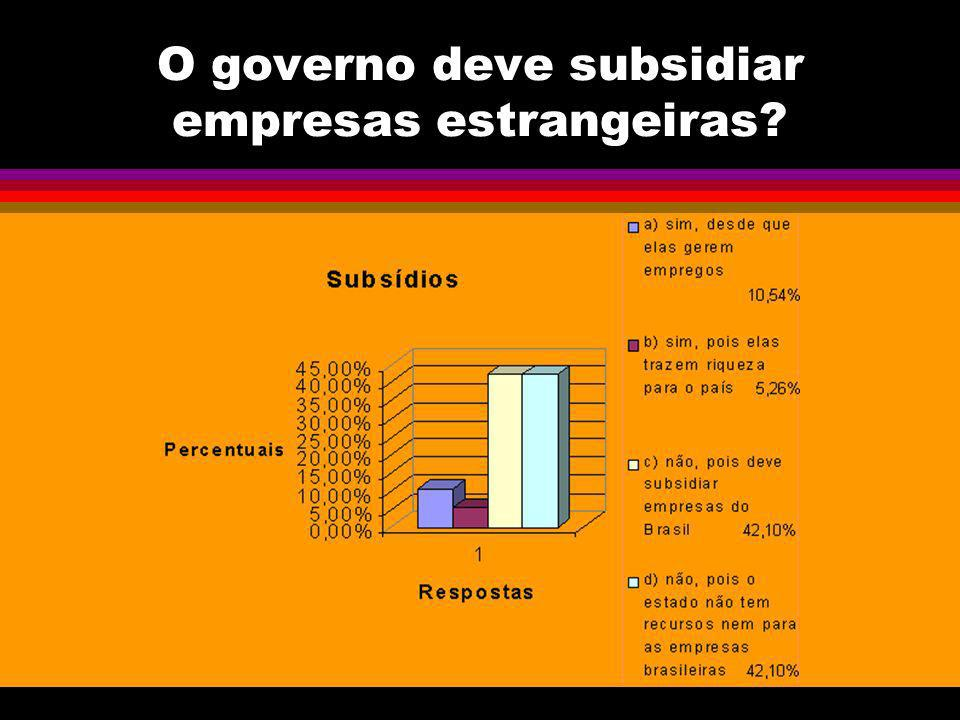 O governo deve subsidiar empresas estrangeiras?