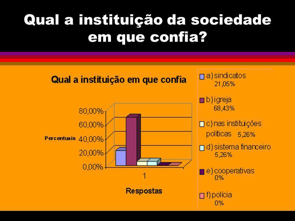 Qual a instituição da sociedade em que confia?