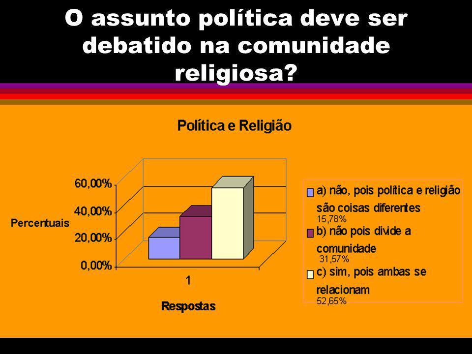 O assunto política deve ser debatido na comunidade religiosa?