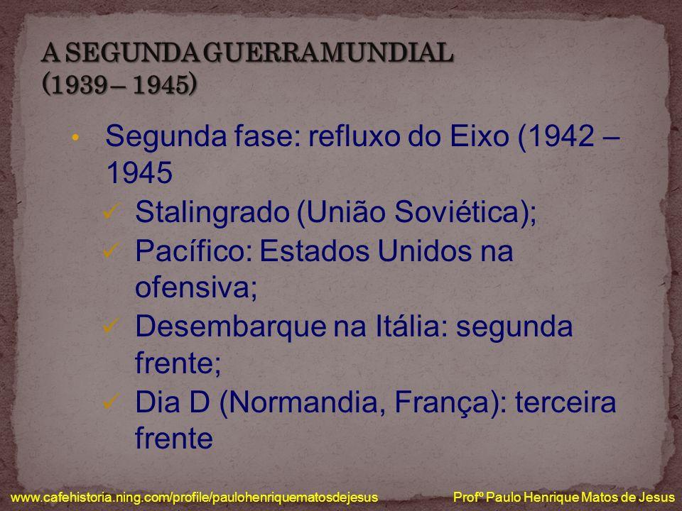 Segunda fase: refluxo do Eixo (1942 – 1945 Stalingrado (União Soviética); Pacífico: Estados Unidos na ofensiva; Desembarque na Itália: segunda frente;