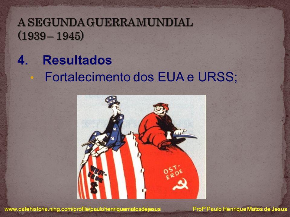4. Resultados Fortalecimento dos EUA e URSS; www.cafehistoria.ning.com/profile/paulohenriquematosdejesus Profº Paulo Henrique Matos de Jesus