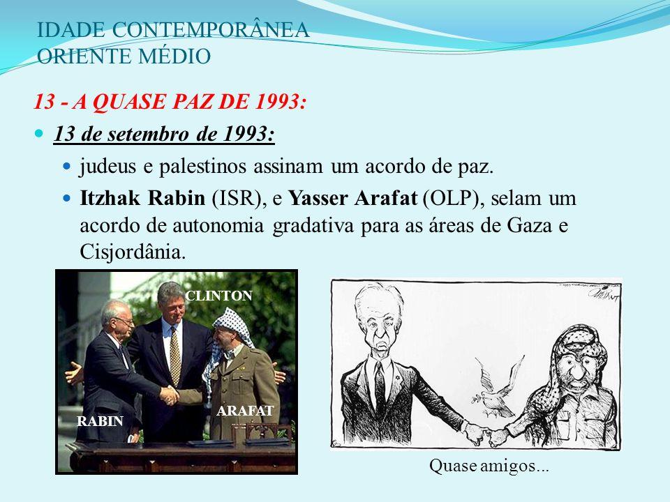 IDADE CONTEMPORÂNEA ORIENTE MÉDIO PALESTINA HEZBOLLAH HAMAS JIHAD