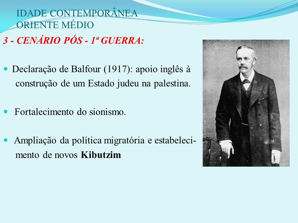 IDADE CONTEMPORÂNEA ORIENTE MÉDIO 2 - O SIONISMO: Movimento nacionalista judaico. Theodor Herzl (1897) Criação do Estado para os judeus. Situação dos