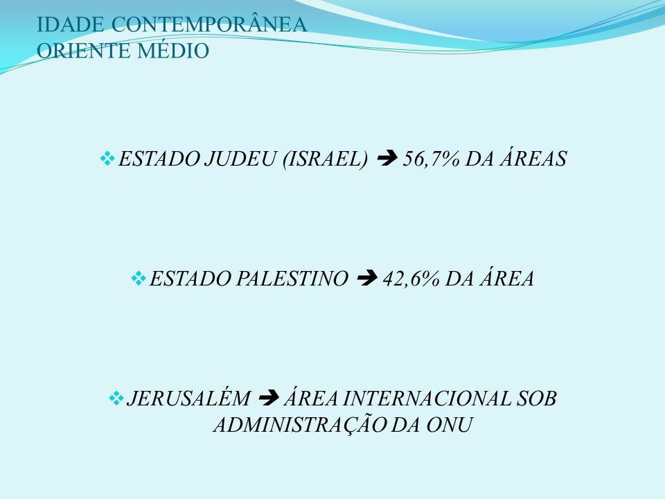 IDADE CONTEMPORÂNEA ORIENTE MÉDIO 4 - A CRIAÇÃO DE ISRAEL (1948): Massacres nazistas para com os judeus (comoção internacional). Enfraquecimento das a