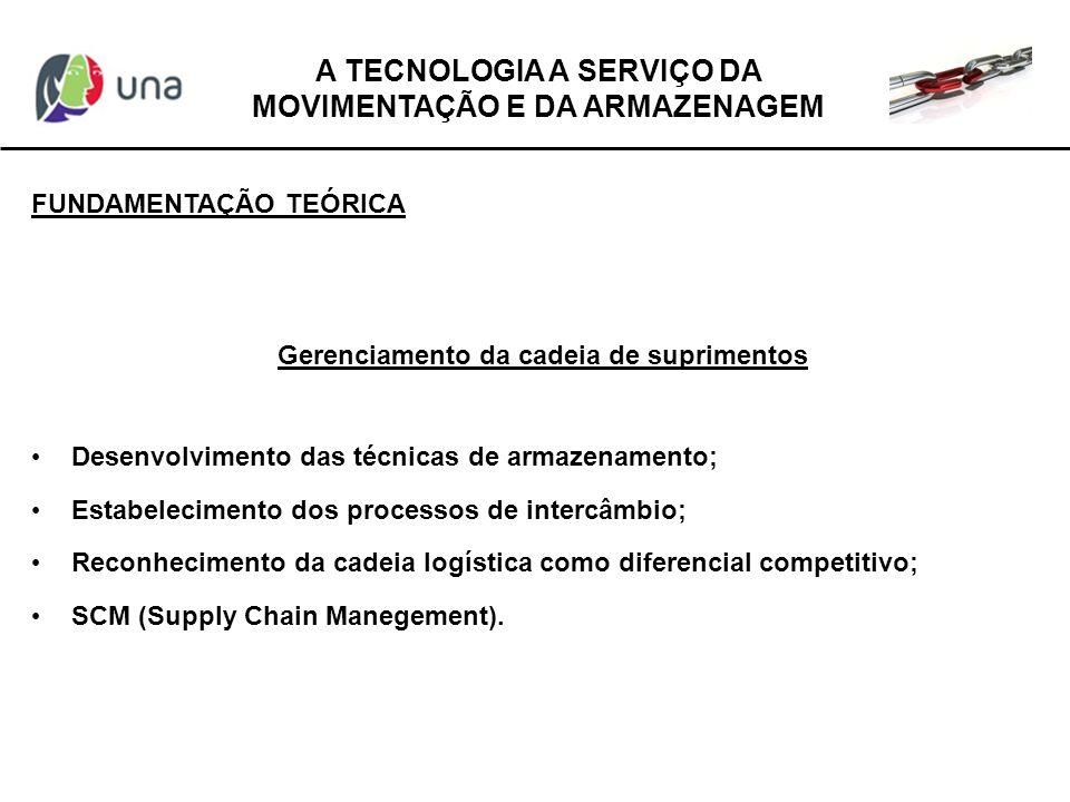 FUNDAMENTAÇÃO TEÓRICA Desenvolvimento das técnicas de armazenamento; Estabelecimento dos processos de intercâmbio; Reconhecimento da cadeia logística