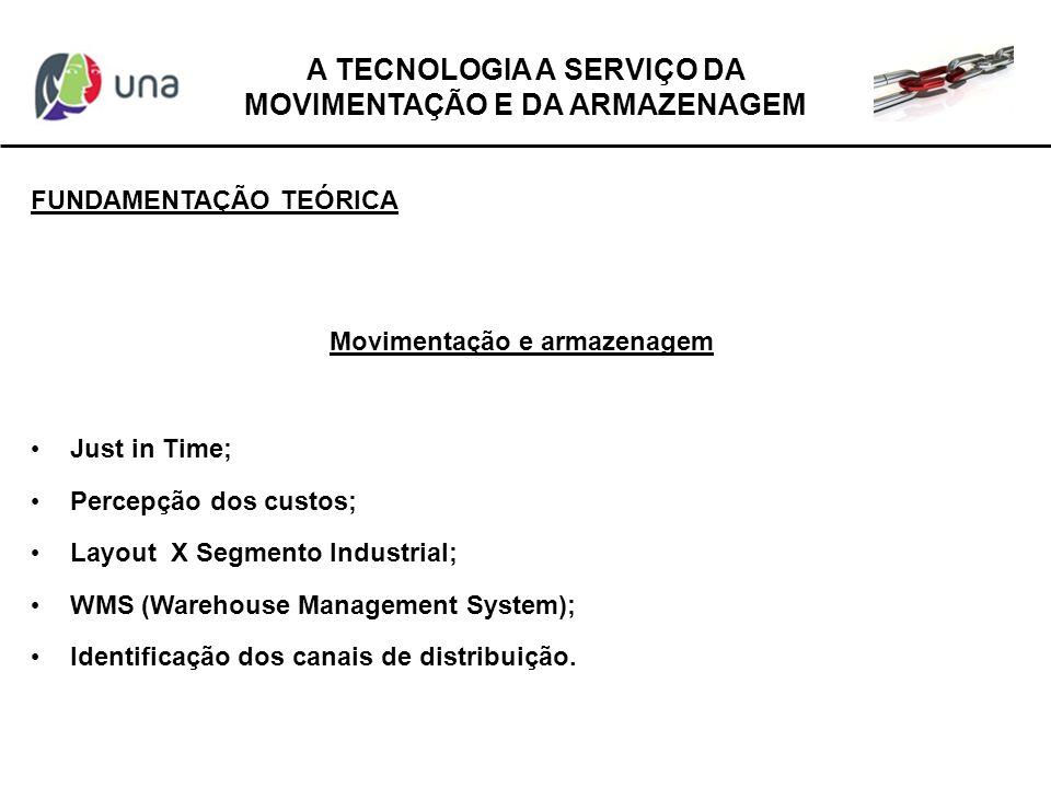 FUNDAMENTAÇÃO TEÓRICA Just in Time; Percepção dos custos; Layout X Segmento Industrial; WMS (Warehouse Management System); Identificação dos canais de