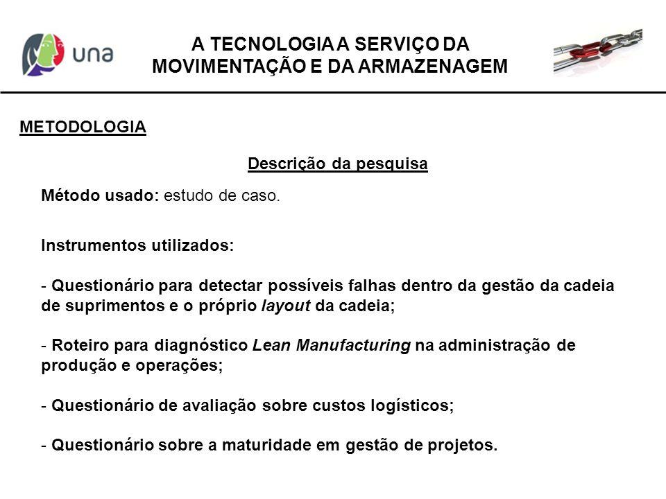A TECNOLOGIA A SERVIÇO DA MOVIMENTAÇÃO E DA ARMAZENAGEM METODOLOGIA Método usado: estudo de caso. Instrumentos utilizados: - Questionário para detecta