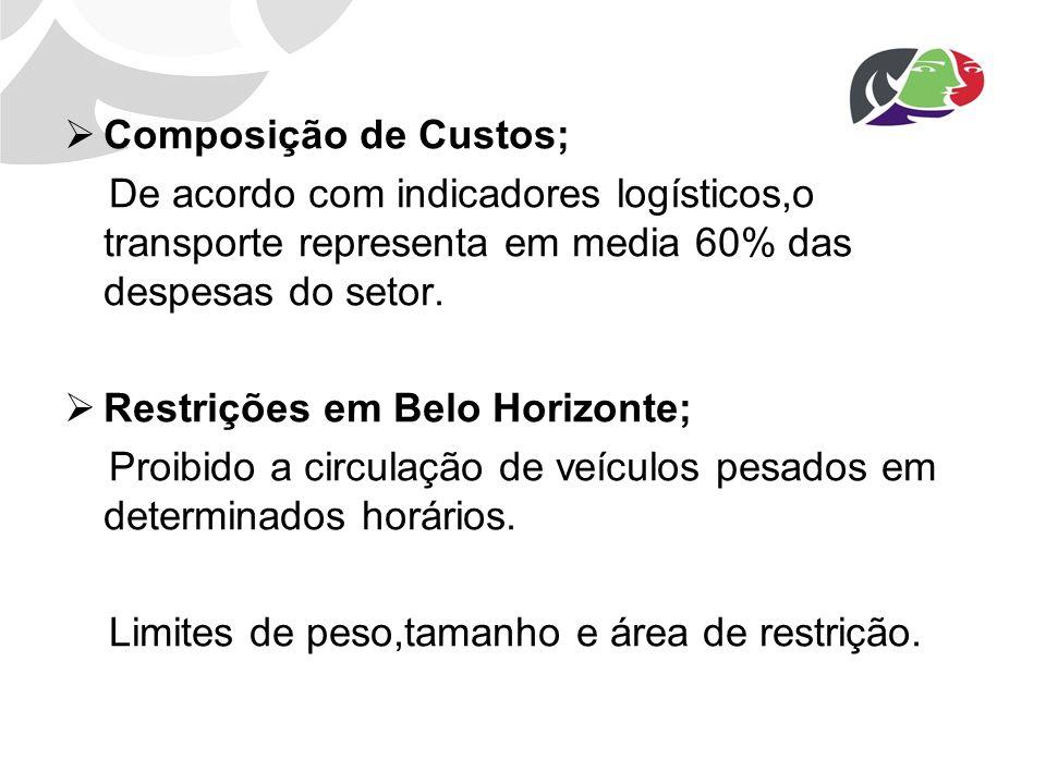 Composição de Custos; De acordo com indicadores logísticos,o transporte representa em media 60% das despesas do setor. Restrições em Belo Horizonte; P