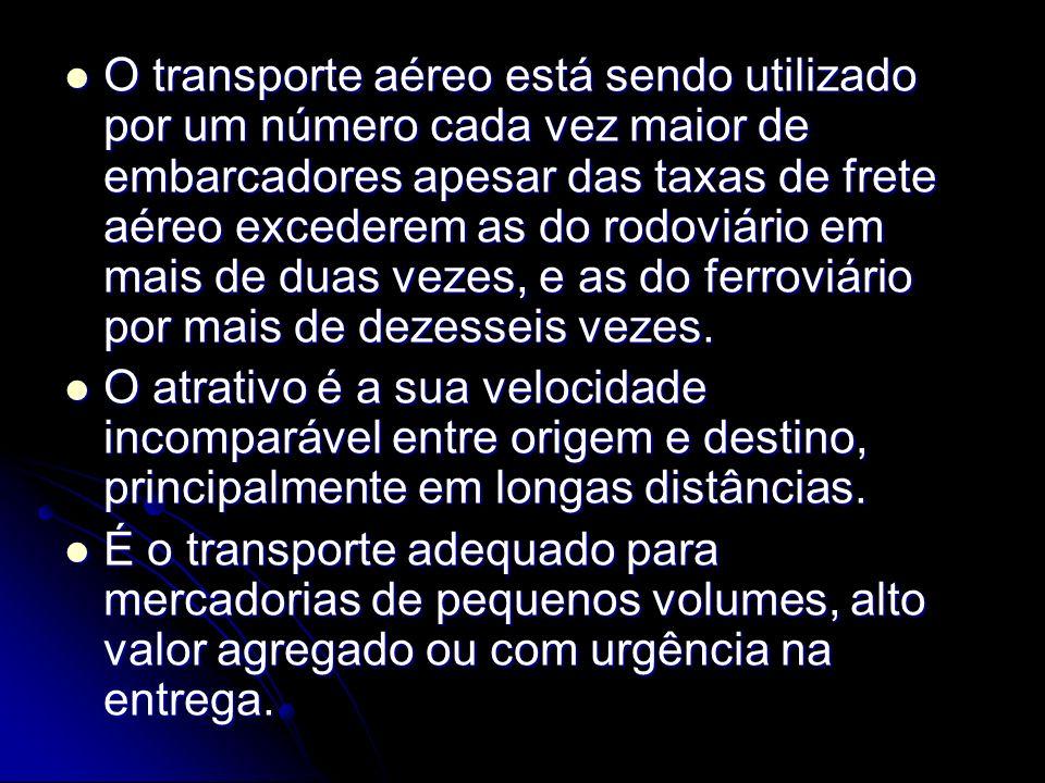 O transporte aéreo está sendo utilizado por um número cada vez maior de embarcadores apesar das taxas de frete aéreo excederem as do rodoviário em mai