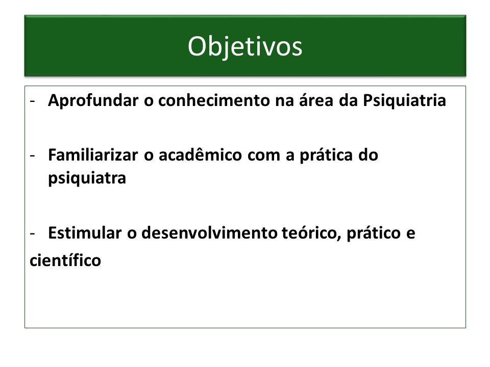 Objetivos -Aprofundar o conhecimento na área da Psiquiatria -Familiarizar o acadêmico com a prática do psiquiatra -Estimular o desenvolvimento teórico