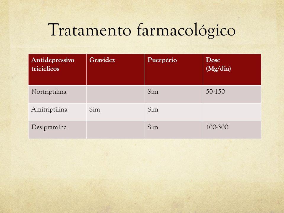 Tratamento farmacológico Antidepressivo tricíclicos GravidezPuerpérioDose (Mg/dia) NortriptilinaSim50-150 AmitriptilinaSim DesipraminaSim100-300