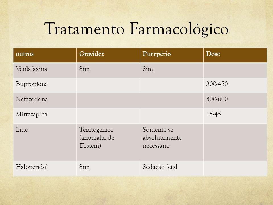 Tratamento Farmacológico outrosGravidezPuerpérioDose VenlafaxinaSim Bupropiona300-450 Nefazodona300-600 Mirtazapina15-45 LítioTeratogênico (anomalia d