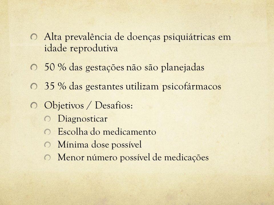 Alta prevalência de doenças psiquiátricas em idade reprodutiva 50 % das gestações não são planejadas 35 % das gestantes utilizam psicofármacos Objetiv