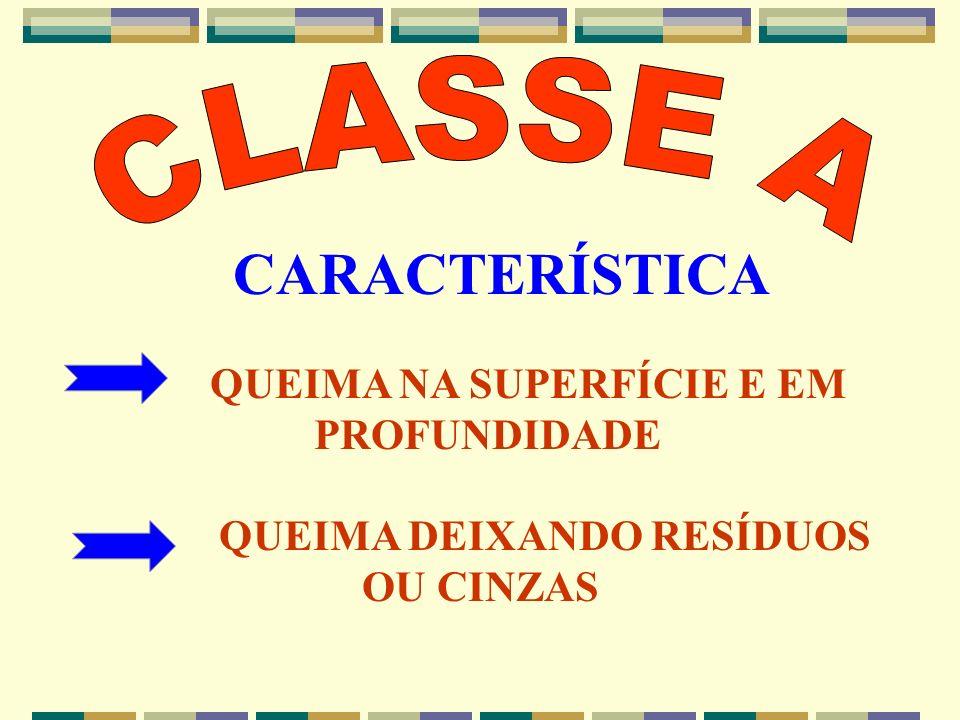 CLASSE DE INCÊNDIO
