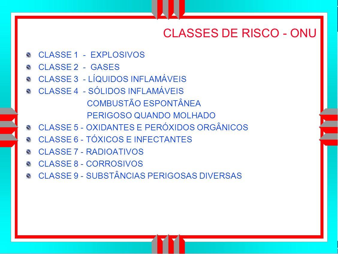 Título da Apresentação CLASSES DE RISCO - ONU CLASSE 1 - EXPLOSIVOS CLASSE 2 - GASES CLASSE 3 - LÍQUIDOS INFLAMÁVEIS CLASSE 4 - SÓLIDOS INFLAMÁVEIS COMBUSTÃO ESPONTÂNEA PERIGOSO QUANDO MOLHADO CLASSE 5 - OXIDANTES E PERÓXIDOS ORGÂNICOS CLASSE 6 - TÓXICOS E INFECTANTES CLASSE 7 - RADIOATIVOS CLASSE 8 - CORROSIVOS CLASSE 9 - SUBSTÂNCIAS PERIGOSAS DIVERSAS