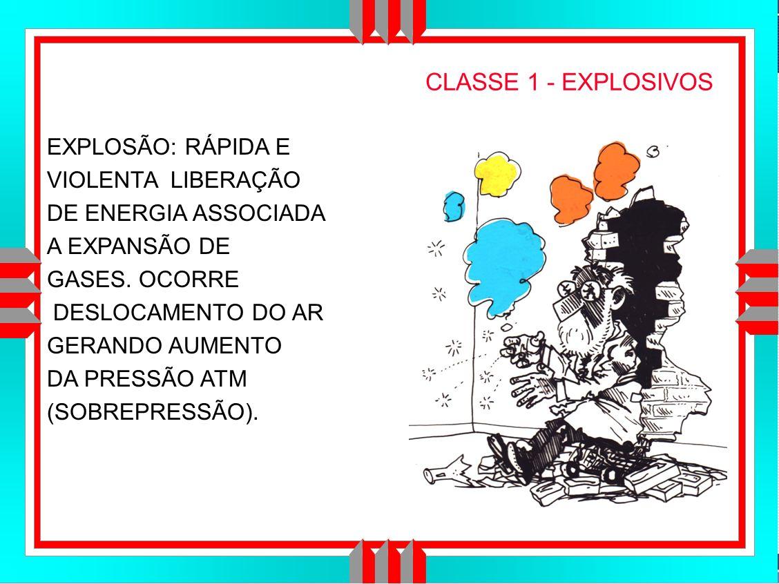 Título da Apresentação CLASSE 1 - EXPLOSIVOS EXPLOSÃO: RÁPIDA E VIOLENTA LIBERAÇÃO DE ENERGIA ASSOCIADA A EXPANSÃO DE GASES.