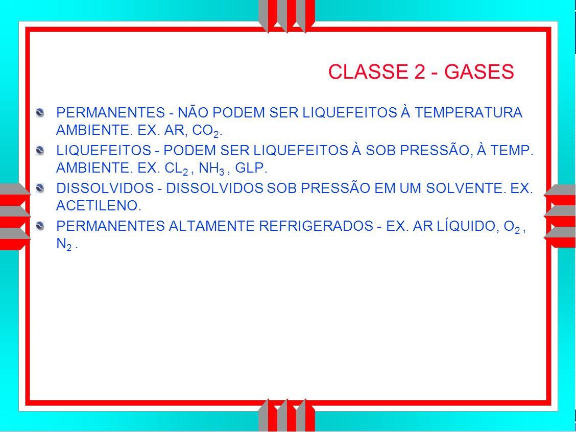 Título da Apresentação CLASSE 2 - GASES PERMANENTES - NÃO PODEM SER LIQUEFEITOS À TEMPERATURA AMBIENTE.