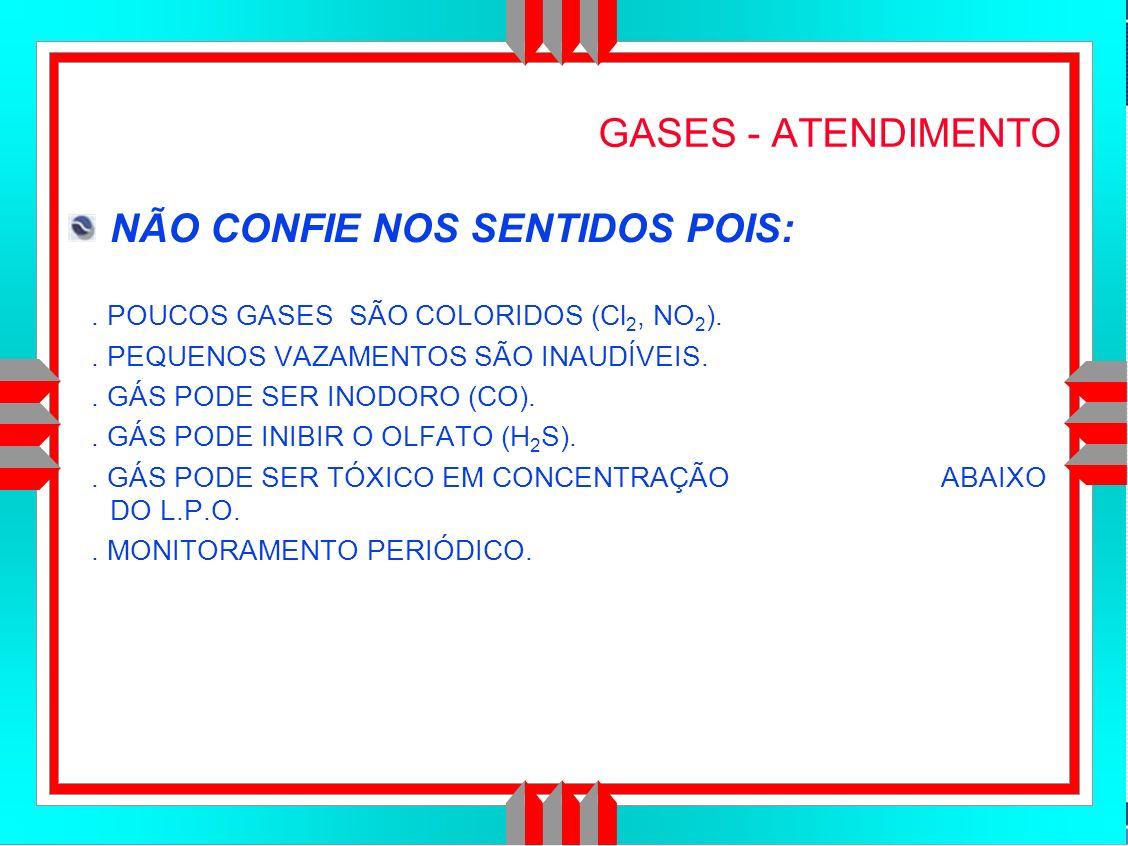 Título da Apresentação GASES - ATENDIMENTO NÃO CONFIE NOS SENTIDOS POIS:.