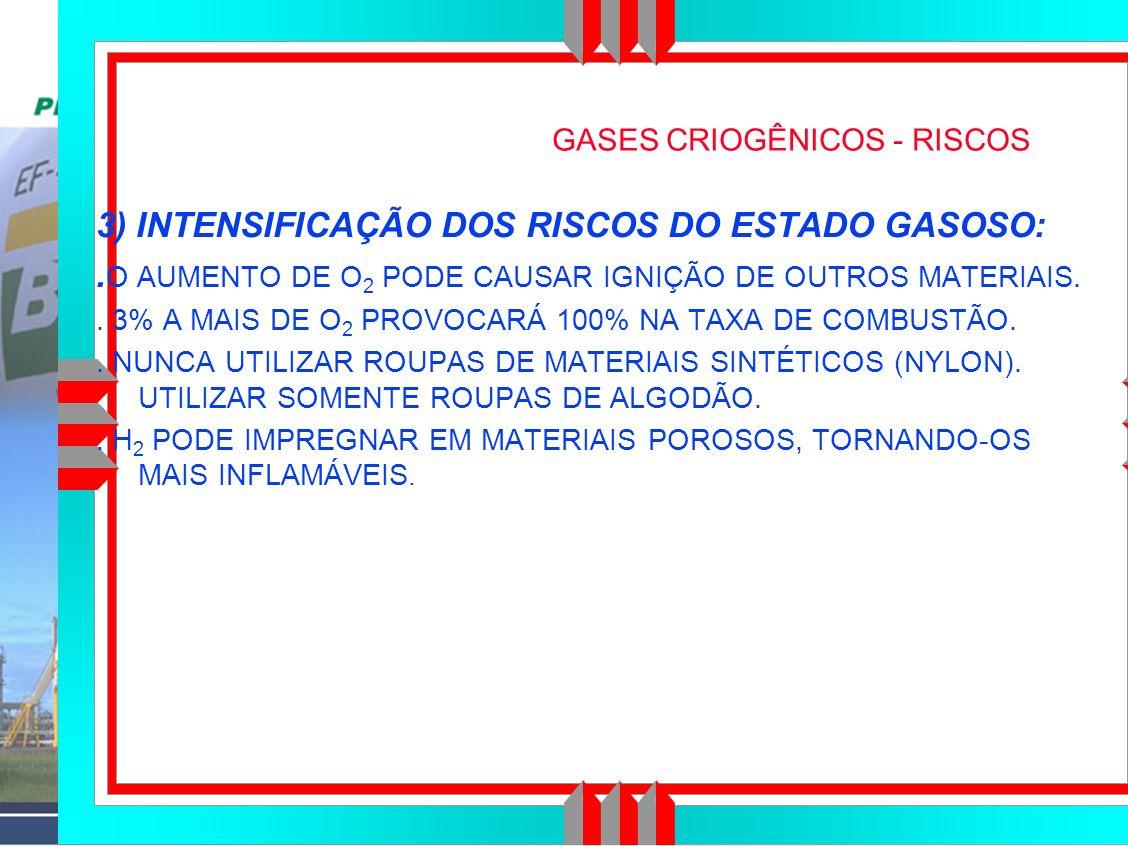 Título da Apresentação GASES CRIOGÊNICOS - RISCOS 3) INTENSIFICAÇÃO DOS RISCOS DO ESTADO GASOSO:.